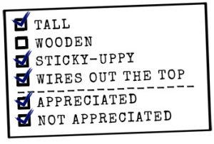 A rubber stamp used for levels of appreciation of telegraph poles